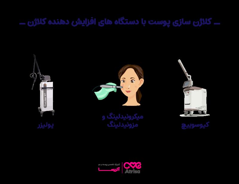 کلاژن سازی پوست با دستگاه