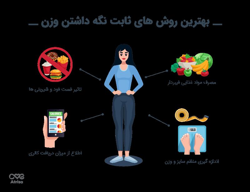ثابت نگه داشتن وزن